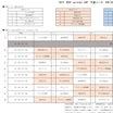 【U-12】【U-10】夏合宿試合スケジュール