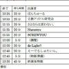 7/28(日) 昼 in新宿scienceの画像