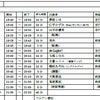 7/30(火)~歌唱派アイドルシンガーライブ~in渋谷aubeの画像