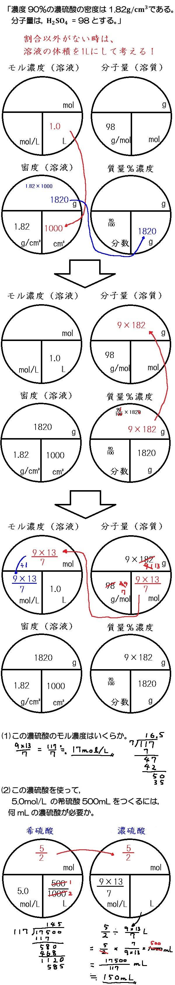 計算 モル 濃度