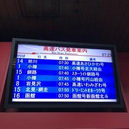 画像 暑い北海道とゴン太さん の記事より 1つ目