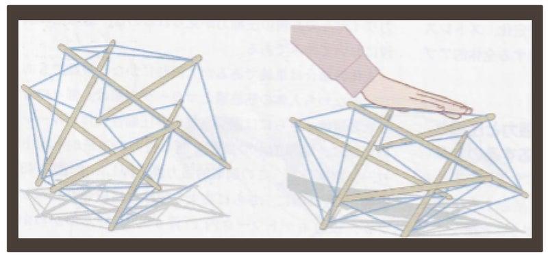 は と テンセグリティ 構造