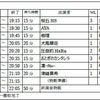 8/07(水)in 鶯谷VALLEY×VALLEY×TOKYOの画像