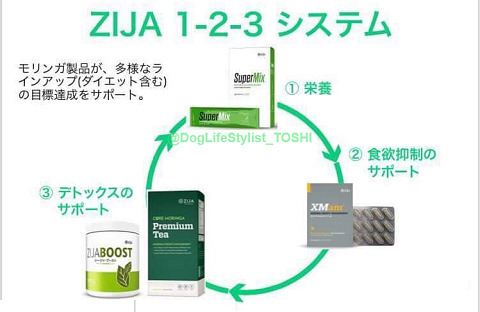 zija_weightmanagement