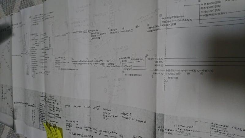 和気氏系図 | レキの日記ブログ