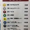 トータリゼータ小倉杯  最終日
