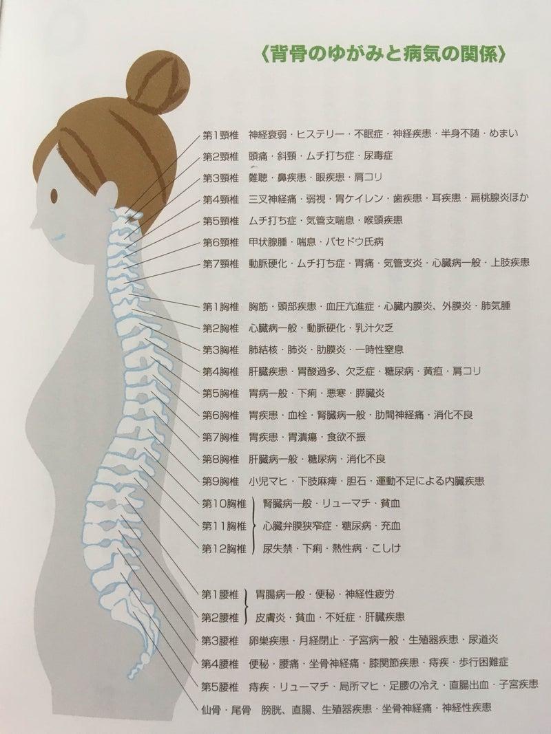 痛み 肺炎 背中