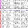 ジャパンオープンの選手名簿が出ましたの画像