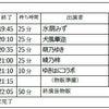 8/23(金 ) かなり特殊な出演者構成 in鶯谷VALLEY×VALLEY×TOKYOの画像