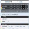 全国官公庁野球連盟第70回中央大会準決勝・決勝⚾︎