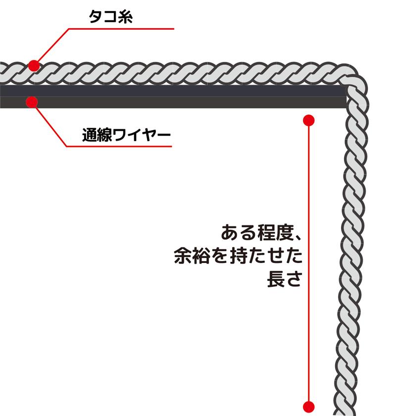 通線ワイヤーにたこ糸