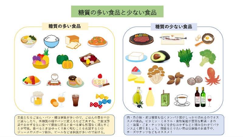 タンパク質 多い 食材