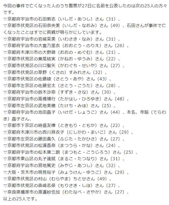 京 アニ 被害 者 名前