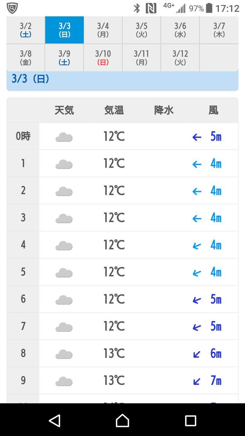 予報 天気 長崎 県