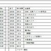9/02(月)渋谷aubeの画像