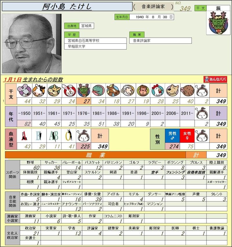8/30【音楽評論家】阿子島 たけし 0349 | 仙台 大好き!