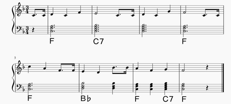 楽譜 ハッピー バースデー
