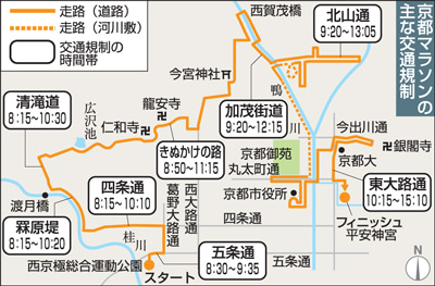 マラソン 交通 規制 京都 京都マラソン2019の交通規制の時間や場所は?バスの経路変更も調査