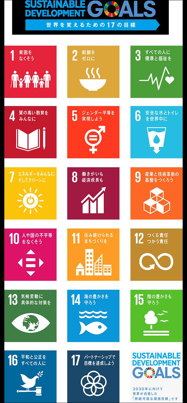 持続 可能 な 開発 目標 環境省_持続可能な開発目標(SDGs)の推進