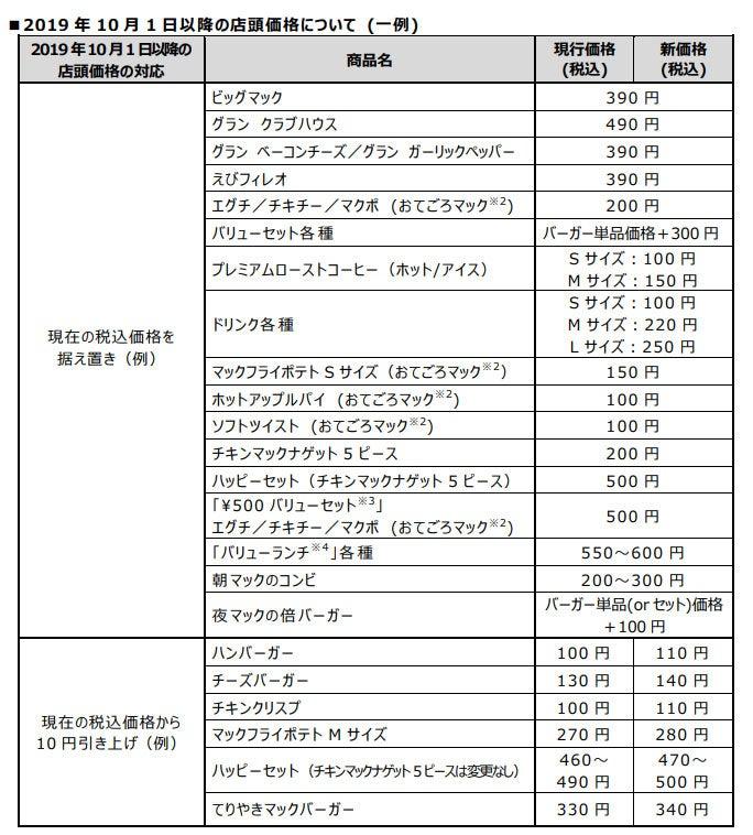 マクドナルド 消費 税
