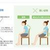 腰痛予防にはの画像
