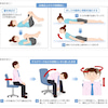 仕事の合間や自宅でできる腰痛体操の画像