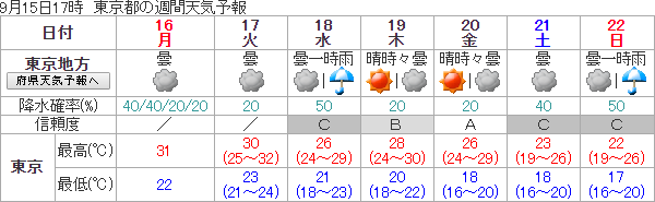 https://stat.ameba.jp/user_images/20190916/00/fx-sengyo/0a/50/p/o0600018514588827624.png