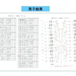画像 令和元年 秋季級別ソフトテニス大会 の記事より 2つ目