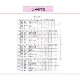 画像 令和元年 秋季級別ソフトテニス大会 の記事より 1つ目