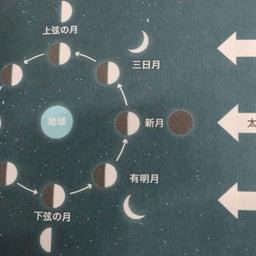 画像 月を見上げてみませんか? の記事より