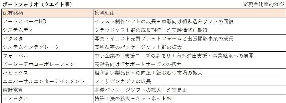 電算 東 株価 計