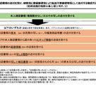 令和2年4月施行の犯収法施行規則の改正☆「非対面取引時の本人確認の方法」の厳格化!!の記事より