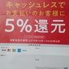 キャッシュレス還元5% カード決済の画像