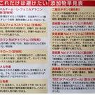 """""""サイゼリヤも吉野家も福島の米、被災地食材使用企業""""の記事より"""