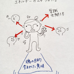 画像 他人を気にしすぎるのは、エネルギーのムダ使い!しくみを解説します。 の記事より 4つ目