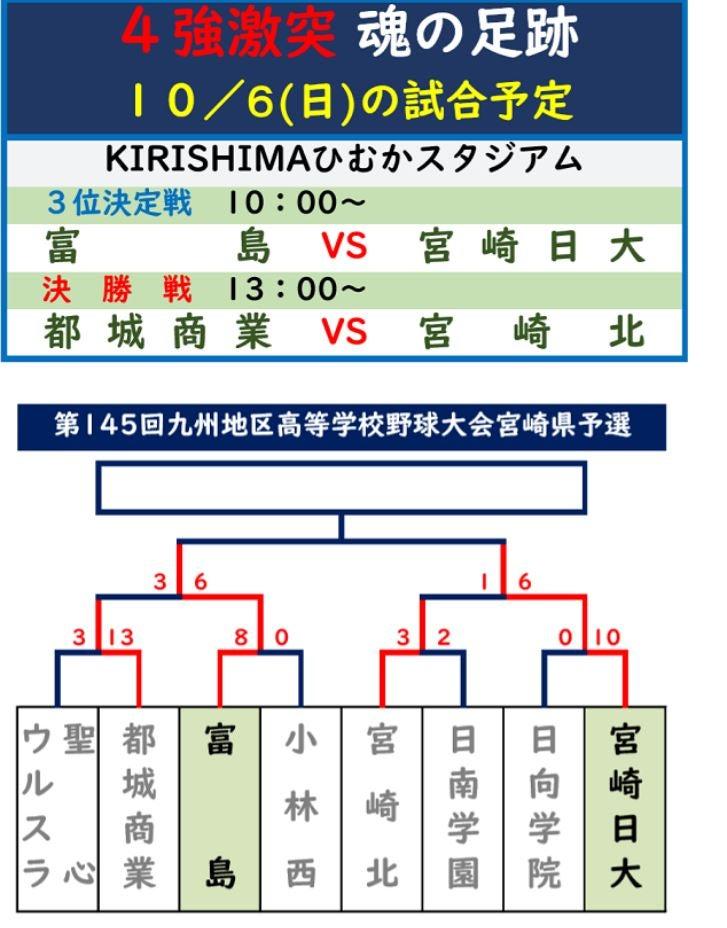 宮崎 県 高校 野球 連盟