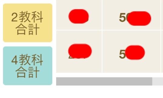栄光 ゼミナール 算数 苦手