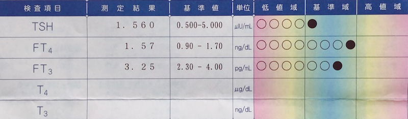 血液 甲状腺 検査 ホルモン