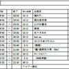 10/09(水)Girls' Music Revolution in初台ドアーズの画像