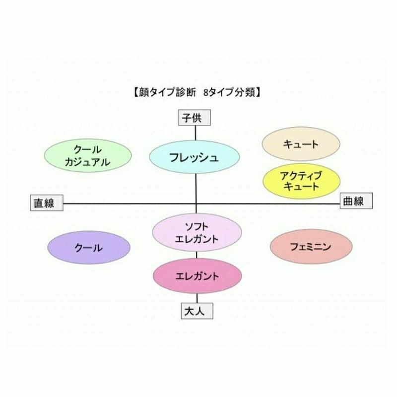 グランメゾン東京」鈴木京香さんの服