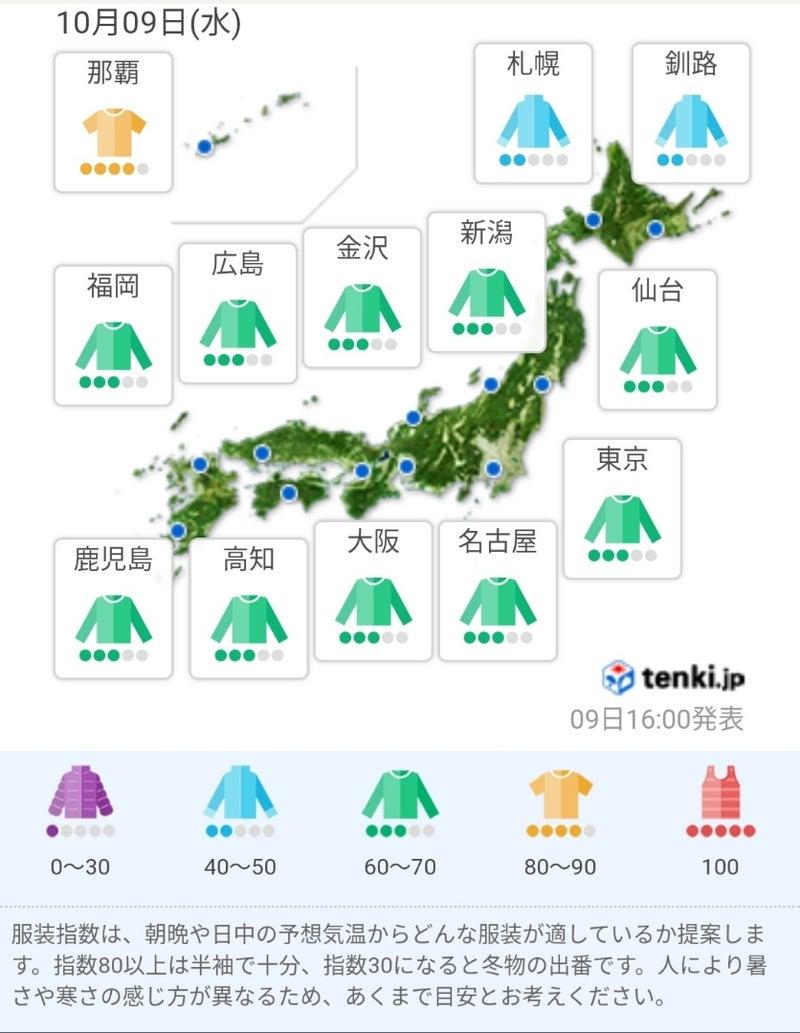 大阪 服装 指数