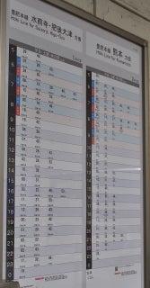 豊肥本線 時刻表