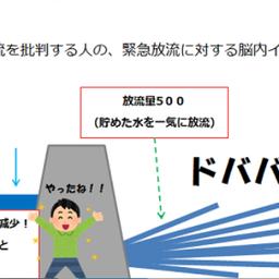 画像 台風19号東日本大水害。ダムに見る我々の経済・生活の基盤であり不可欠なインフラ。 の記事より 5つ目