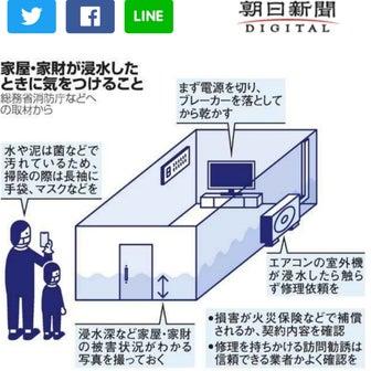 ☆自然の猛威、台風19号の脅威