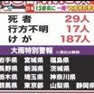 【モーニングショー】【JapaNews24LIVE】【まずまずで収まった】【【太郎 成長の記録】