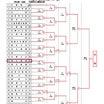 全国高校サッカー選手権大会北海道予選 結果