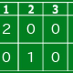 画像 2019年度 秋季兵庫県高校軟式野球大会 準決勝 報徳学園×芦屋学園 の記事より 14つ目