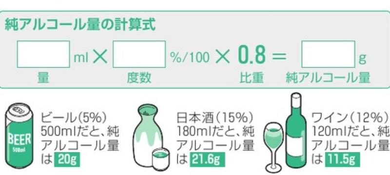 な 節度 飲酒 適度 ある