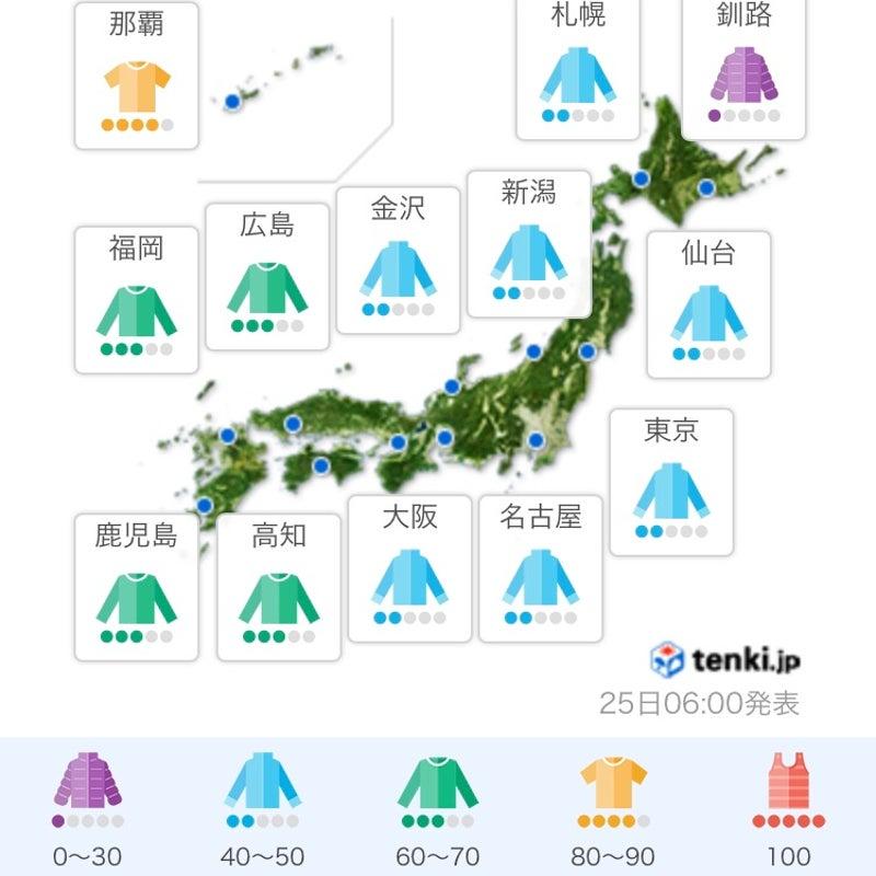服装 指数 大阪