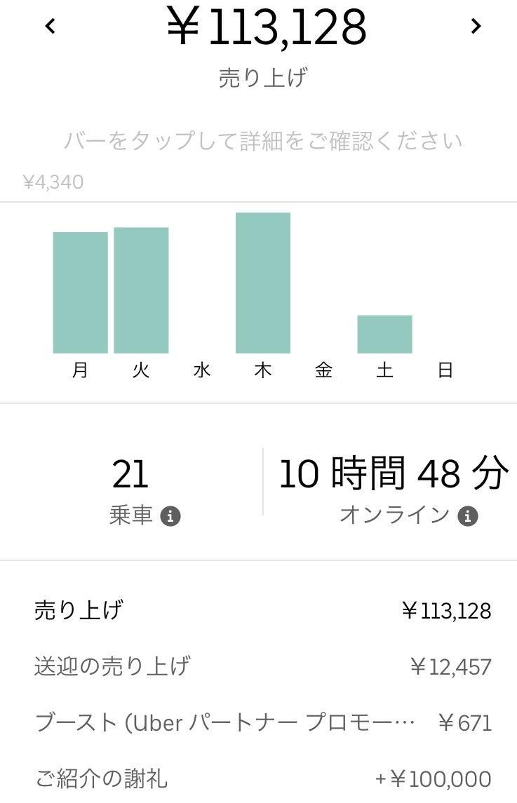 ウーバー 紹介キャンペーン